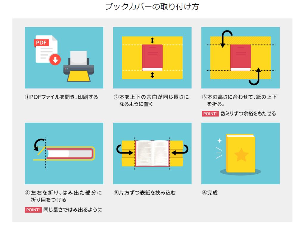 Amazon ブックカバー 取り付け方法